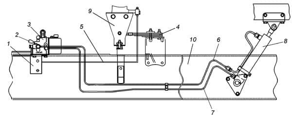 7) Трубка подъема кабины: